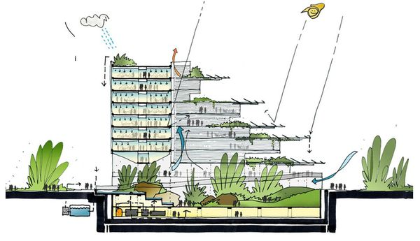 Sino-Italian Ecological and Energy Efficient Building, Mario Cucinella Architets.
