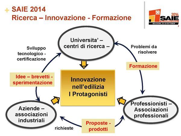 Presentazione-SAIE-2014-conf-stampa-savoia
