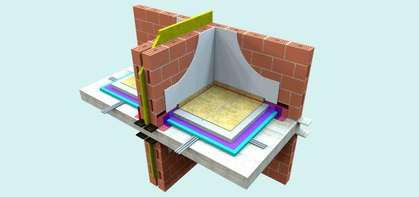 Tipica parete in elementi di laterizio con solaio continuo [10].