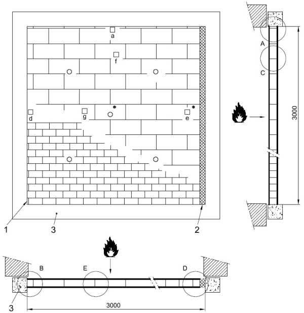Figura 2. Schema di esecuzione per prova di resistenza al fuoco su parete non portante (Uni En 1364-1).
