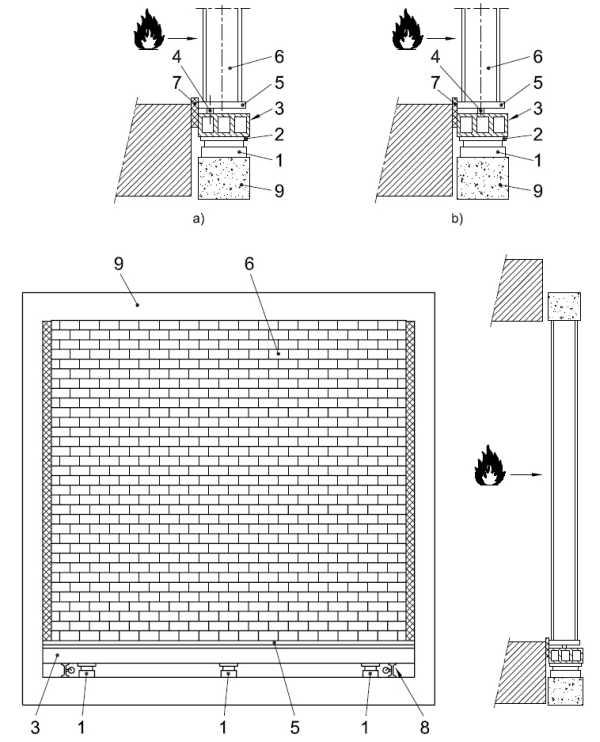 Figura 4. Schema di esecuzione per prova di resistenza al fuoco su parete portante (UNI EN 1365-1). Legenda a) Dettaglio di applicazione eccentrica del carico b) Dettaglio di applicazione assiale del carico 1. Martinetto idraulico 2. Cella di carico 3. Trave di ripartizione 4. Barra da 15 mm × 15 mm 5. Piastra di assestamento 6. Provino 7. Isolamento di fibra 8. Comparatore a quadrante 9. Intelaiatura di prova