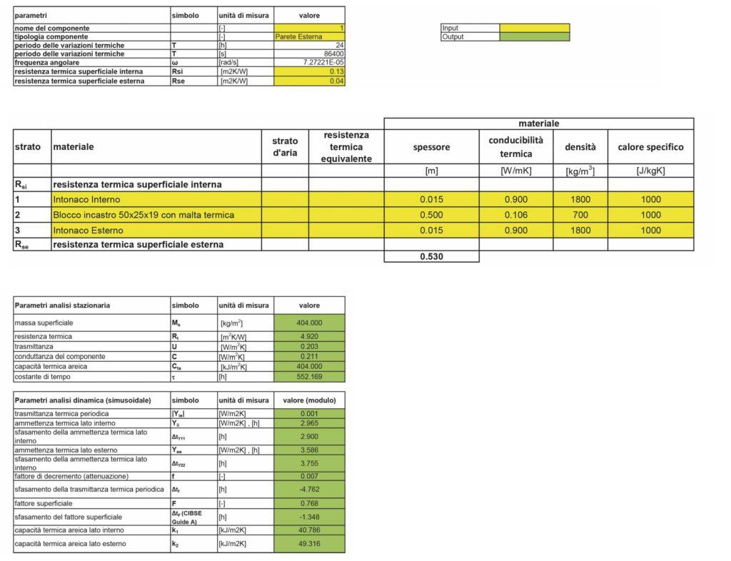 4. Foglio di calcolo sviluppato sulla base della metodologia di calcolo delle norme UNI EN ISO 13786:2008 e UNI EN ISO 6946:2008, riportante i valori delle grandezze termiche di tipo statico e dinamico ottenuti per una stratigrafia tipo (tamponamento monostrato multincastro a setti sottili e malta termica, corrispondente alla stratigrafia n. 1 della tabella 2).