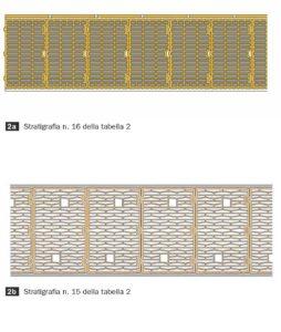 2. Esempi di stratigrafie di pareti esterne in laterizio costituite da: blocchi rettificati con isolante integrato (2a); blocchi in laterizio a fori verticali a incastro a setti sottili (2b); blocchi con inserti isolanti (2c); muratura strutturale armata (2d).