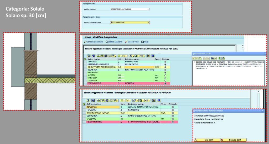 4. Esempio codifica SAP del componente edilizio: blocco in laterizio per solaio a travetti.