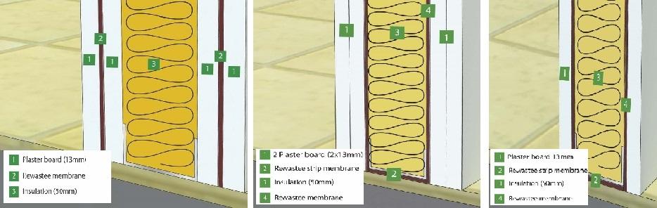 5. Esempi di impiego della membrana Rewastee all'interno di edifici: pareti divisorie di appartamenti o hotel.