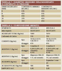 tabella-1-e-2