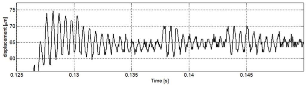 4. Segnale di vibrazione misurato sul campione di cemento n° 2 in seguito a un'eccitazione istantanea dei modi di vibrazione (lunghezza tratto libero = 35 mm).