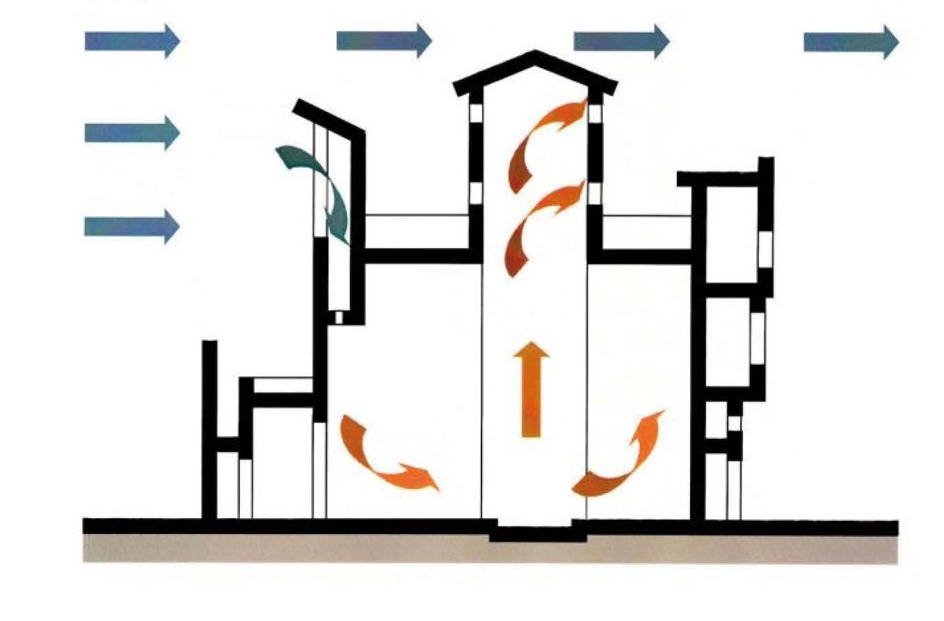 I criteri ambientali minimi in edilizia per gli appalti for Numeri di casa mediterranea